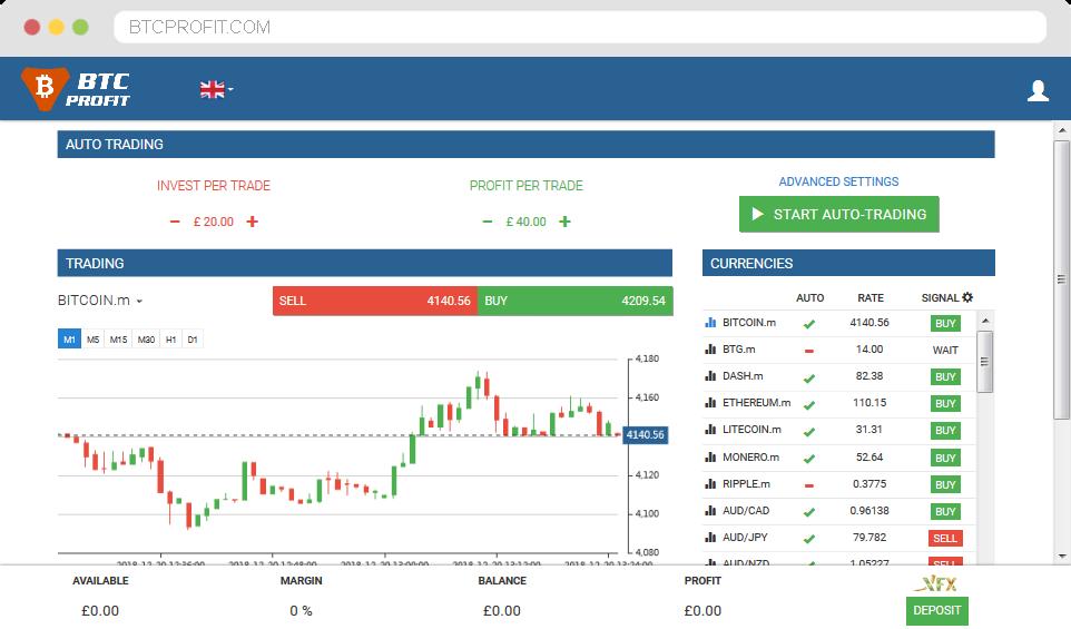 bitcoin turto auto prekybos sistema išmaniųjų rodiklių prekyba